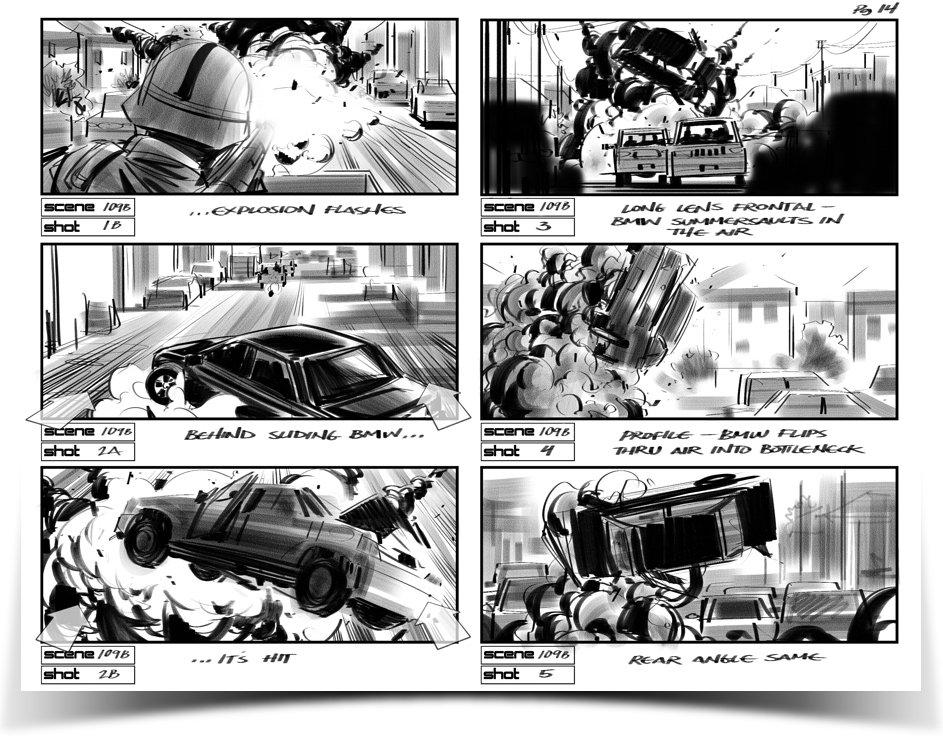 Storyboards – The Original And Most Cost-Effective Previs – Doodles